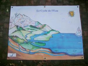 Outil pédagogique - Le cycle de l'eau
